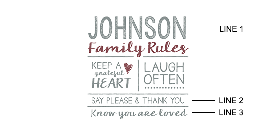 Family Rules Print example