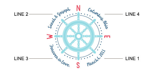 Compass Wheel Print example