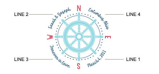 Compass Wheel Print example