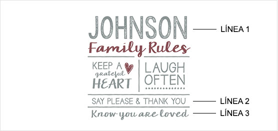 Ejemplo de impresión de Family Rules