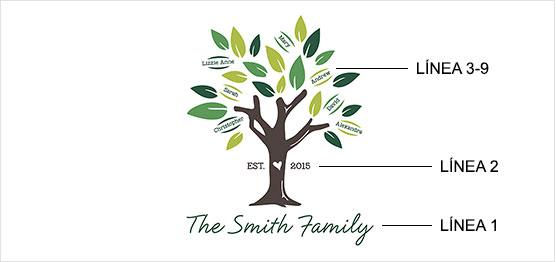 Ejemplo de impresión de Árbol Familiar Primaveral