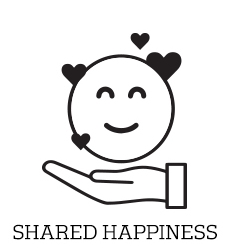 Shared Happines